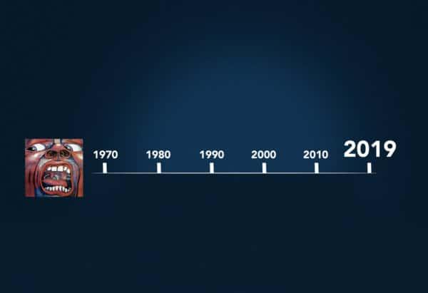 timeline-1969-oggi